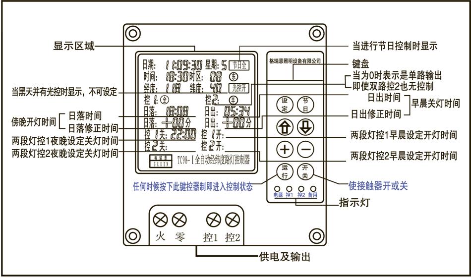 TC98-系列全自动经纬度路灯控制器. (原TC98-LCD/B系列全自动经纬度路灯控制器升级版) 正常工作温度:-25~80。 超大液晶屏幕显示,所有信息一目了然。 液晶屏幕尺寸:63mm x 63mm。 显示:反射式,无需背光,白天显示比原来蓝底白字更清晰。 操作简单、设计精美。 自动节日全夜灯功能,50组自由调整节日功能。 东、西半球和时区,更加适合全球使用。(TC98-LCD/B无此功能)  节奏感超强的按键提示音。  3种控制方式:全夜灯、半夜灯、两段灯。 安装方式:D